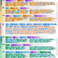 Cartel Primavera Sound 2022