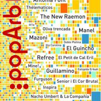 popArb 2011 cartel